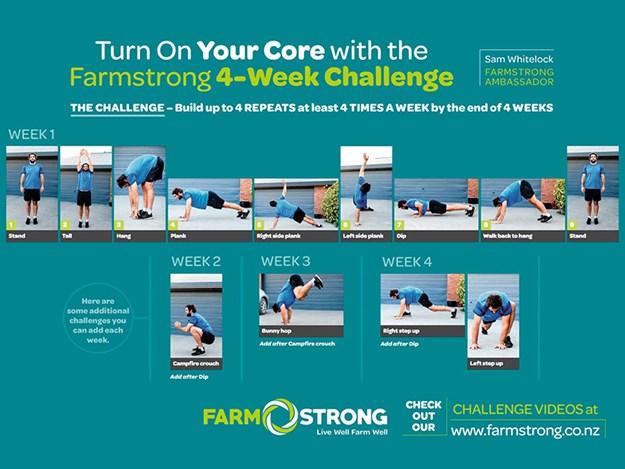 Farmstrong-4-week-challenge-NZ.jpg