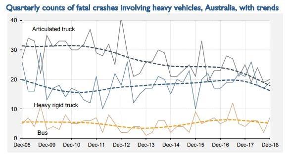 Heavy Vehicles Fatalities1.JPG