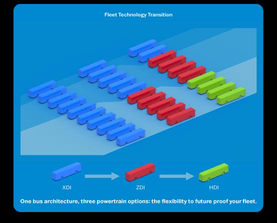 fleettechnologytransition.png