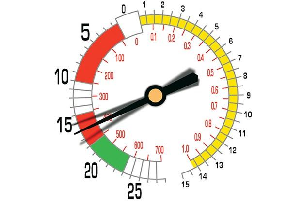 gauge-11-Ignition-Faults.jpg