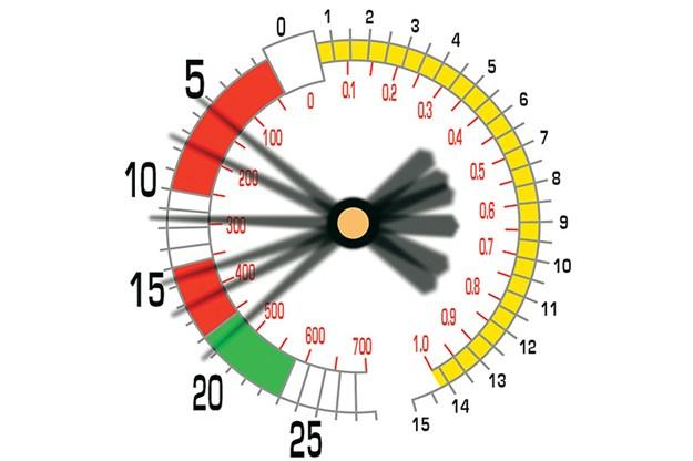 gauge-7-Weak-Valve-Springs.jpg