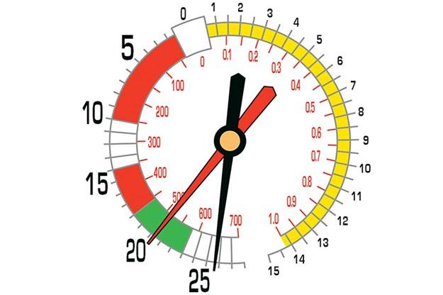 gauge-8-Exhaust-Good-Slow-Open-2000-Fast-Close.jpg