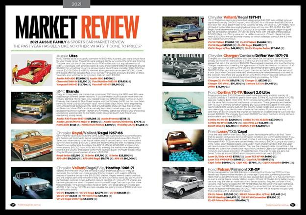 UNC_450_Market Review.jpg