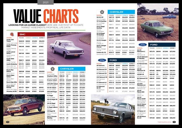 UNC_450_Value Charts.jpg