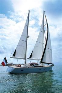 Amel 55 sailing performance