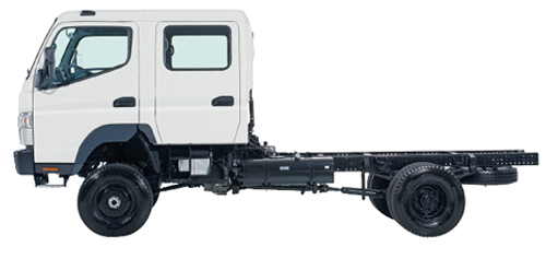 Fuso Canter FG, Review , Truck , ATN