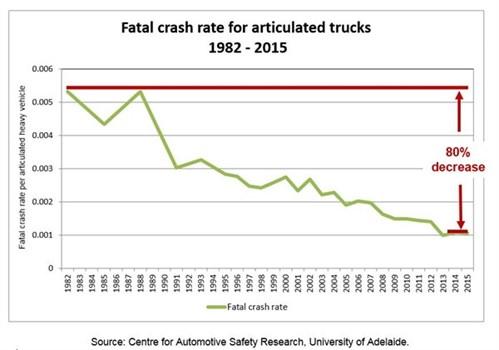 Fatal -crash -rate _600x 421