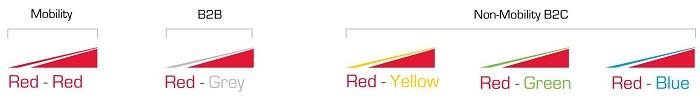 Mahindra Ridge Colour Combinations