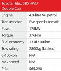 Toyota Hilux SR5 4WD Double Cab Specs