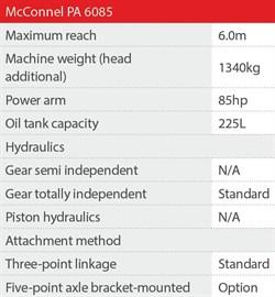 Mc Connel PA 6085 Hedge Mulcher Specs