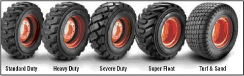 Different Tractor Tyres